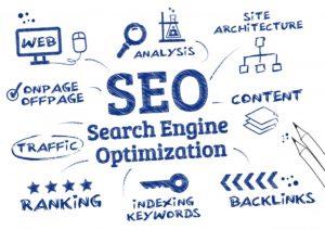 Expert Seo Company - DataTech India